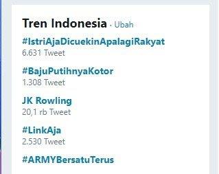 Iriana Jokowi jatuh langsung trending topic di Twitter (Twitter)